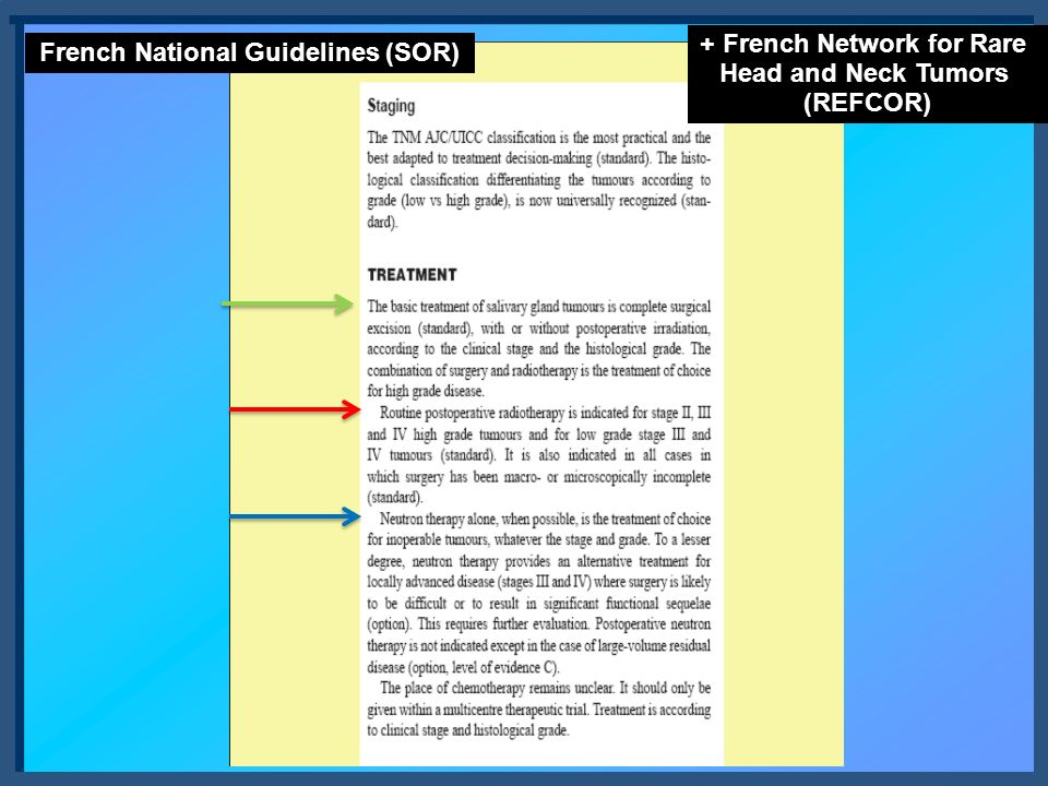 French National Guidelines (SOR) + French Network for Rare Head and Neck Tumors (REFCOR)