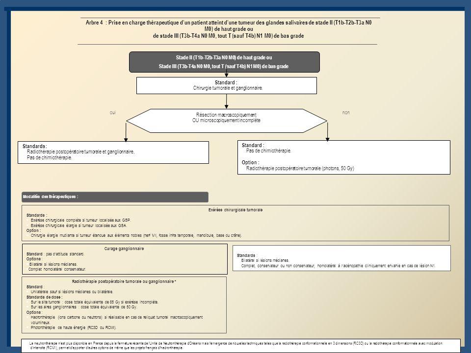 Arbre 4 : Prise en charge thérapeutique dun patient atteint dune tumeur des glandes salivaires de stade II (T1b-T2b-T3a N0 M0) de haut grade ou de sta