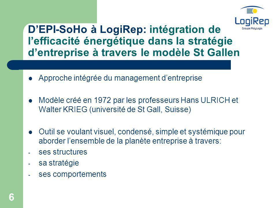 7 Schéma de fonctionnement du modèle St Gallen Niveau décisionnel StructuresActivitésComportement Economies dénergie Politique énergétique Niveau stratégique Niveau opérationnel