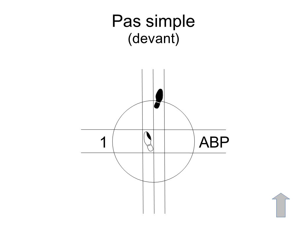 Pas simple (côté) 0ABT