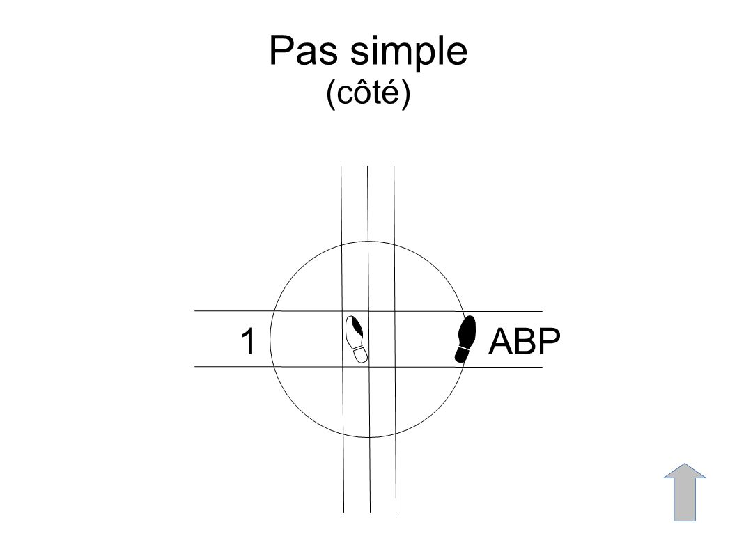 Pas simple (côté) 1ABP