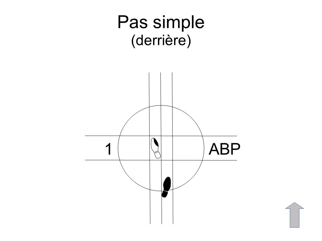 Pas simple (derrière) 1ABP