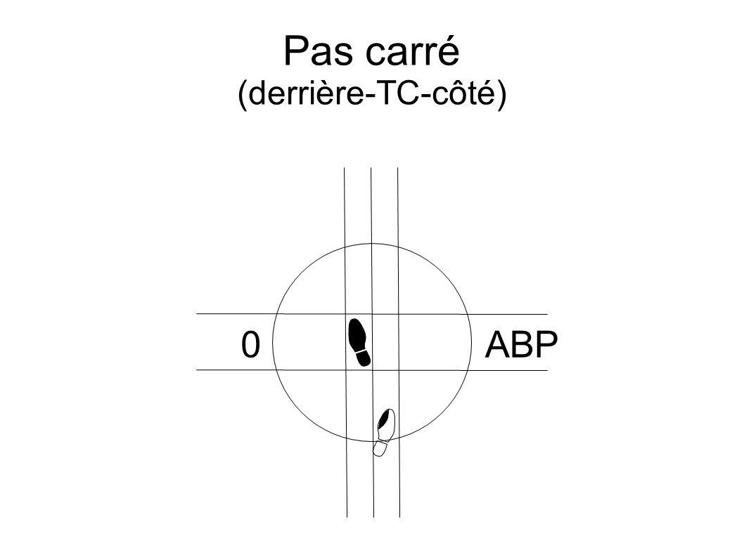 Pas carré (derrière-TC-côté) 0ABP