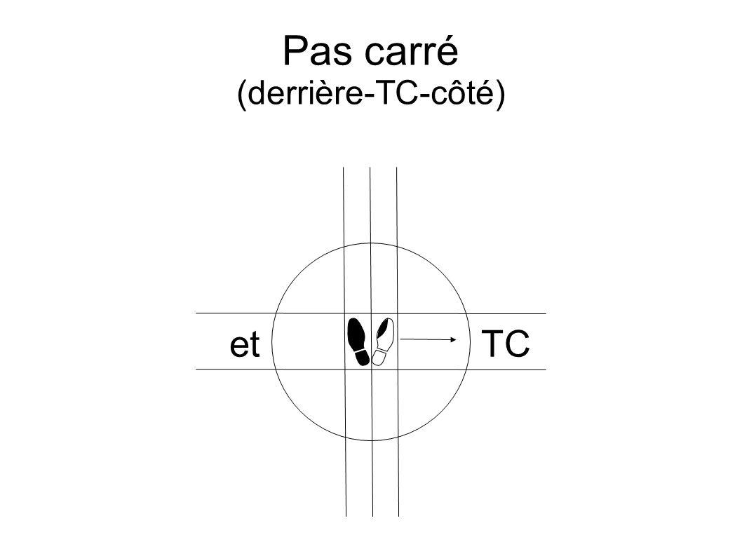 Pas carré (derrière-TC-côté) etTC