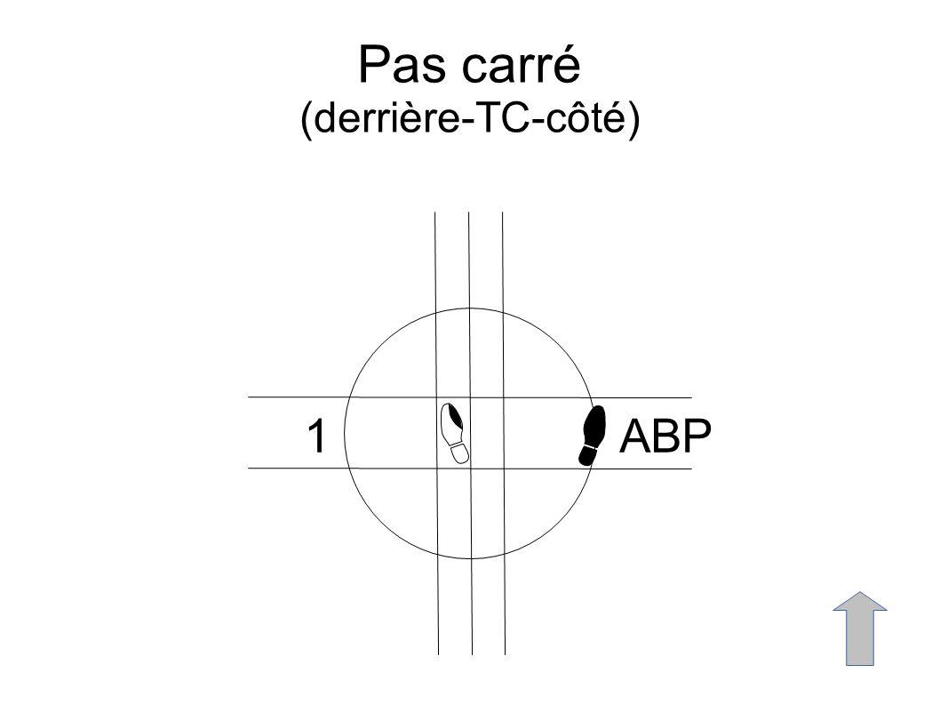 Pas carré (derrière-TC-côté) 1ABP