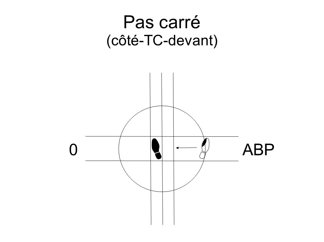 Pas carré (côté-TC-devant) 0ABP