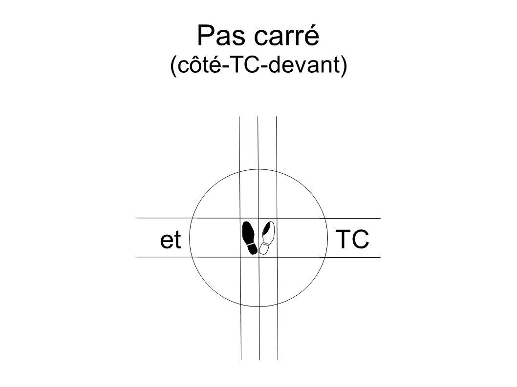 Pas carré (côté-TC-devant) etTC
