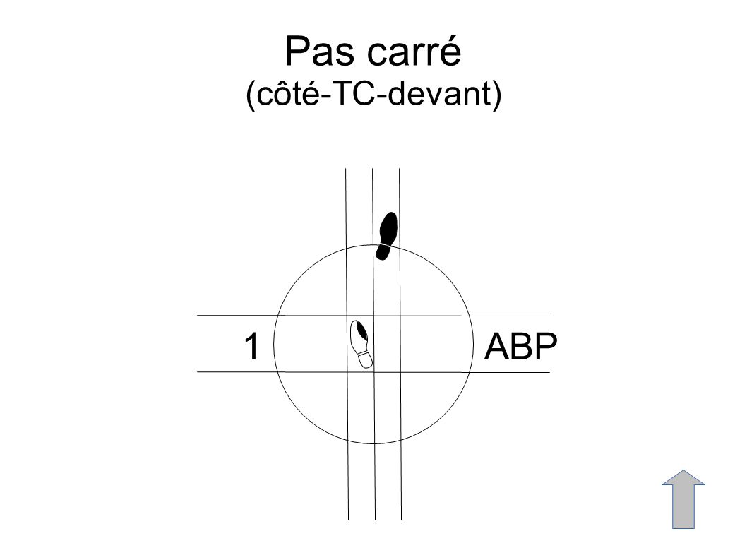 Pas carré (côté-TC-devant) 1ABP