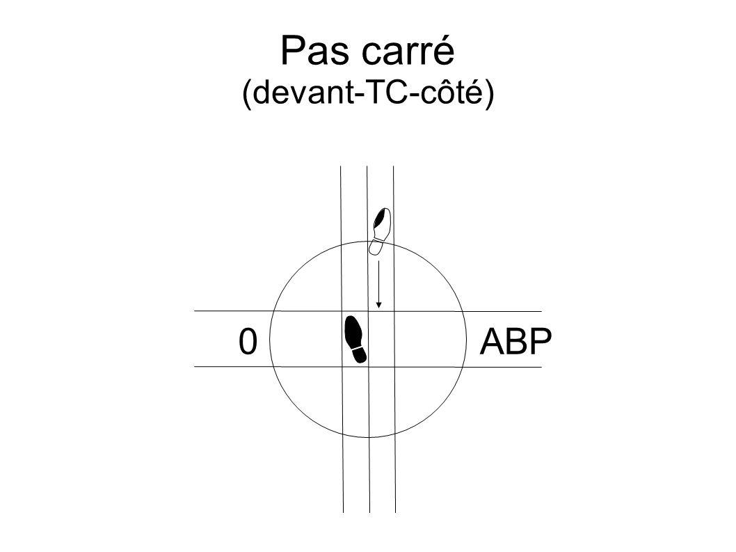 Pas carré (devant-TC-côté) 0ABP