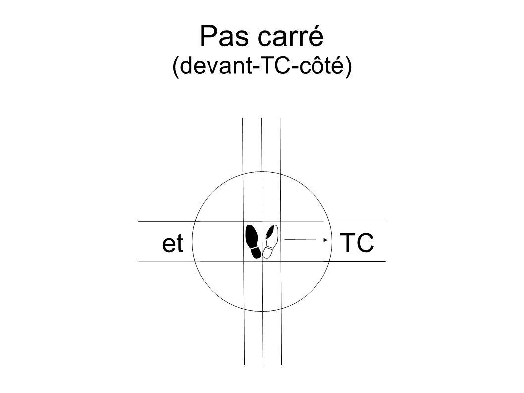 Pas carré (devant-TC-côté) etTC
