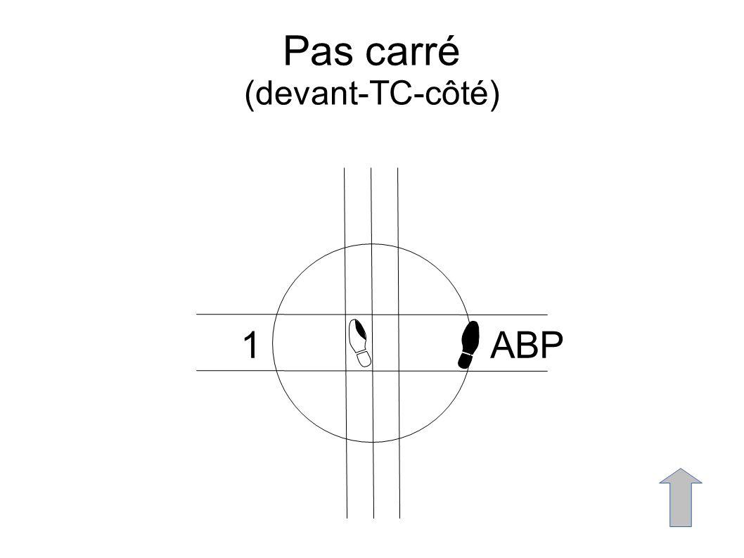 Pas carré (devant-TC-côté) 1ABP