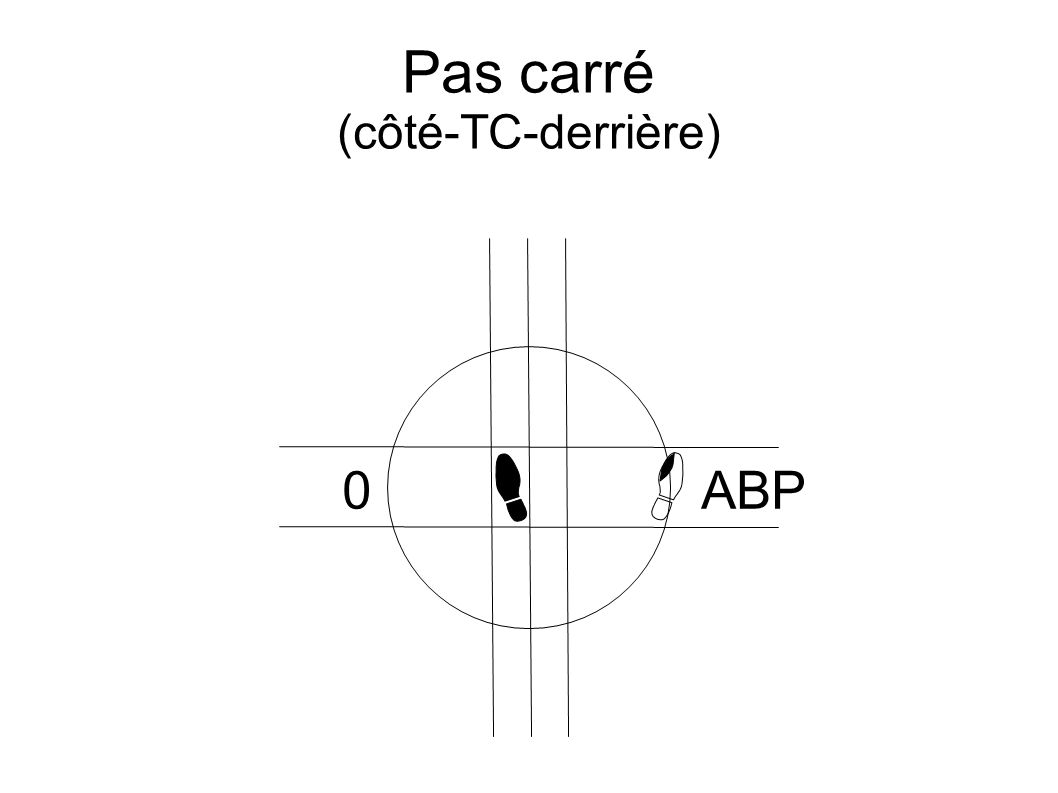 Pas carré (côté-TC-derrière) 0ABP