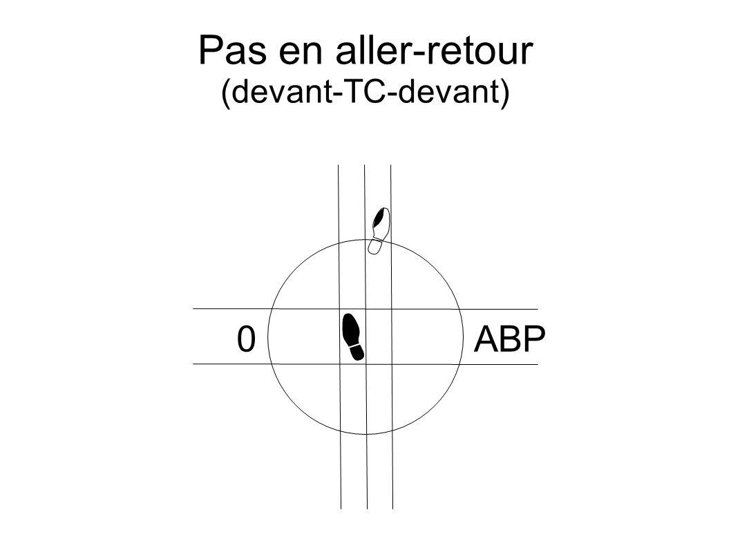 Pas en aller-retour (devant-TC-devant) 0ABP