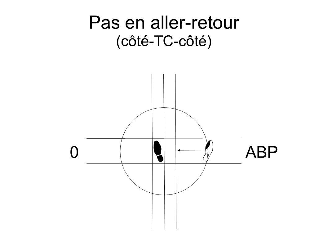 Pas en aller-retour (côté-TC-côté) 0ABP