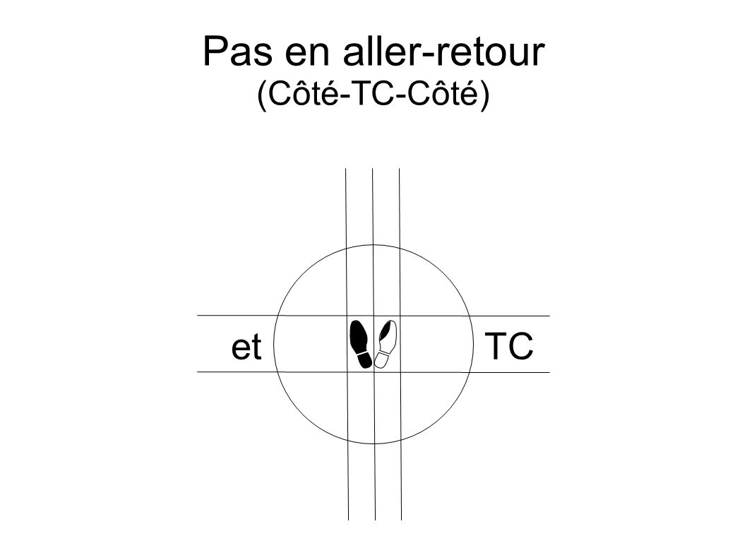 Pas en aller-retour (Côté-TC-Côté) etTC