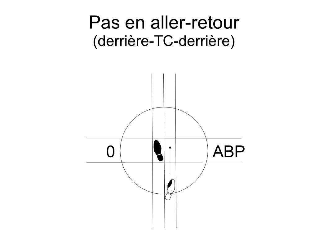 Pas en aller-retour (derrière-TC-derrière) 0ABP