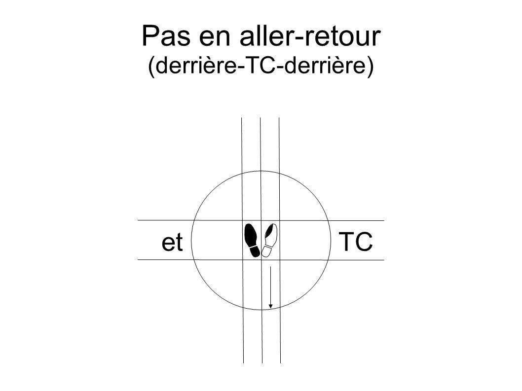 Pas en aller-retour (derrière-TC-derrière) etTC