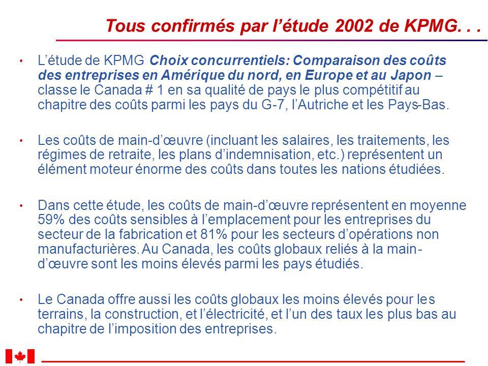 1 Tous confirmés par létude 2002 de KPMG...