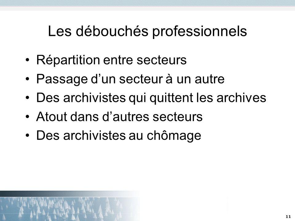 11 Les débouchés professionnels Répartition entre secteurs Passage dun secteur à un autre Des archivistes qui quittent les archives Atout dans dautres