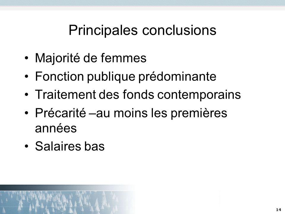14 Principales conclusions Majorité de femmes Fonction publique prédominante Traitement des fonds contemporains Précarité –au moins les premières anné