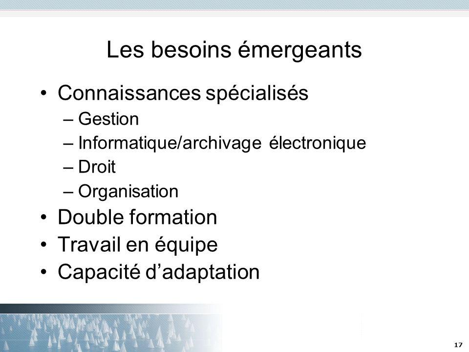 17 Les besoins émergeants Connaissances spécialisés –Gestion –Informatique/archivage électronique –Droit –Organisation Double formation Travail en équ