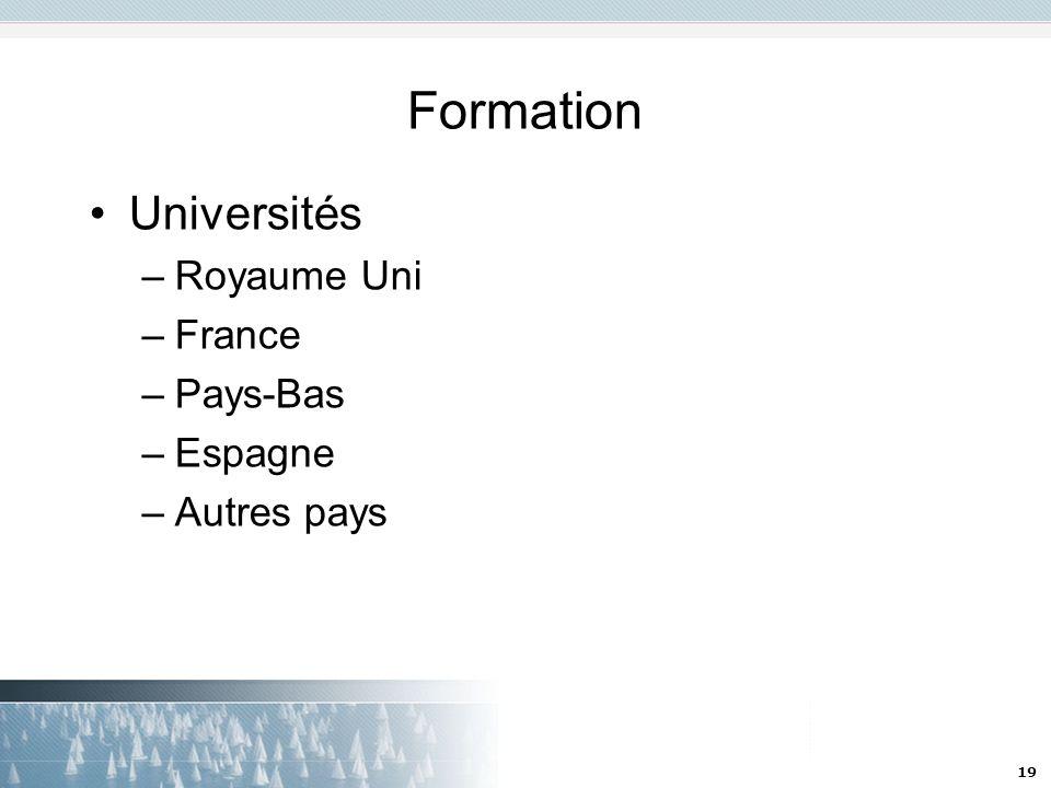 19 Formation Universités –Royaume Uni –France –Pays-Bas –Espagne –Autres pays