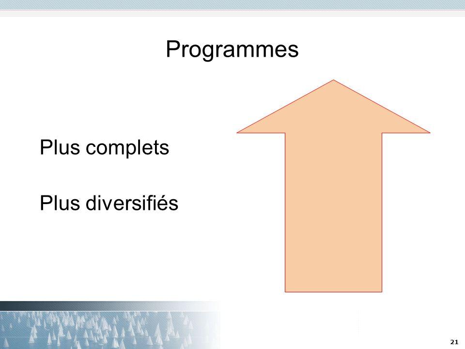 21 Programmes Plus complets Plus diversifiés