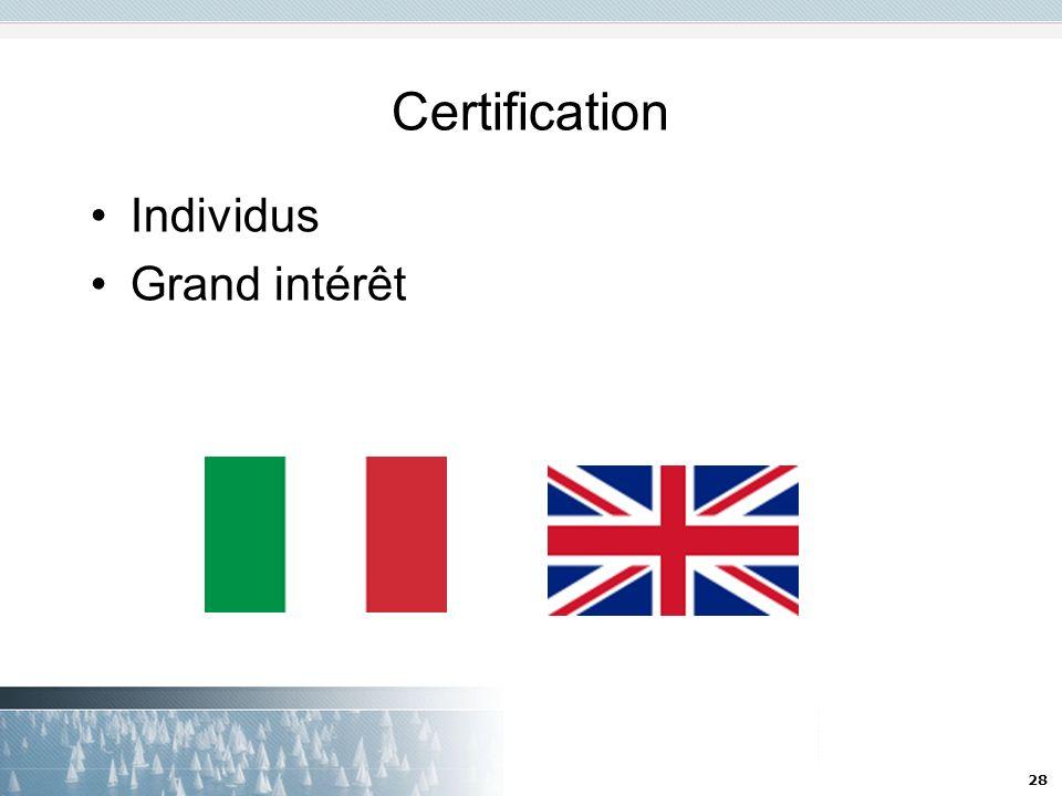 28 Certification Individus Grand intérêt