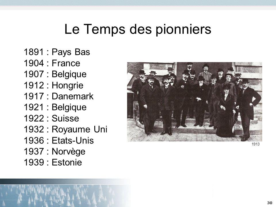 30 Le Temps des pionniers 1891 : Pays Bas 1904 : France 1907 : Belgique 1912 : Hongrie 1917 : Danemark 1921 : Belgique 1922 : Suisse 1932 : Royaume Un