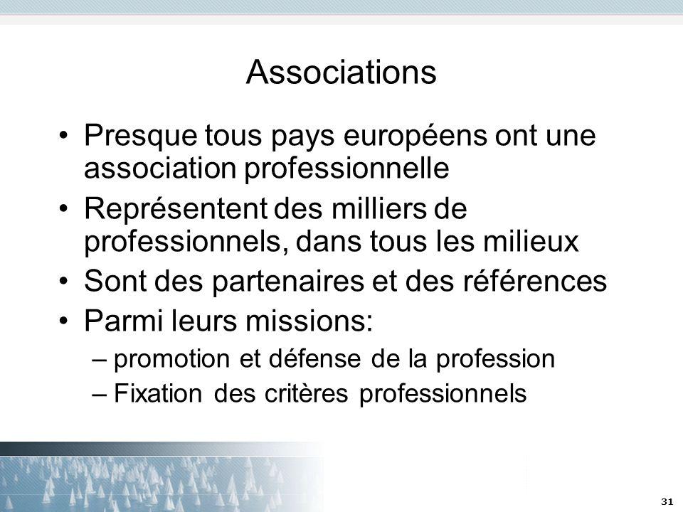 31 Associations Presque tous pays européens ont une association professionnelle Représentent des milliers de professionnels, dans tous les milieux Son