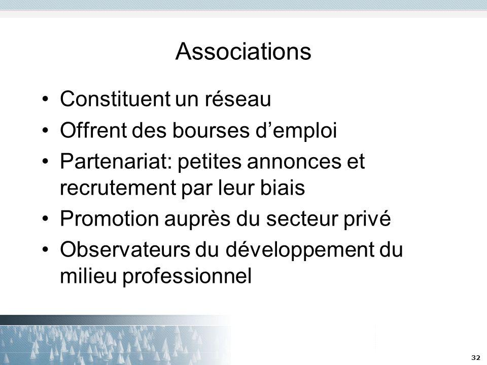 32 Associations Constituent un réseau Offrent des bourses demploi Partenariat: petites annonces et recrutement par leur biais Promotion auprès du sect