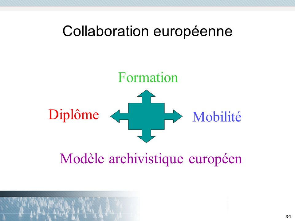34 Collaboration européenne Formation Diplôme Mobilité Modèle archivistique européen