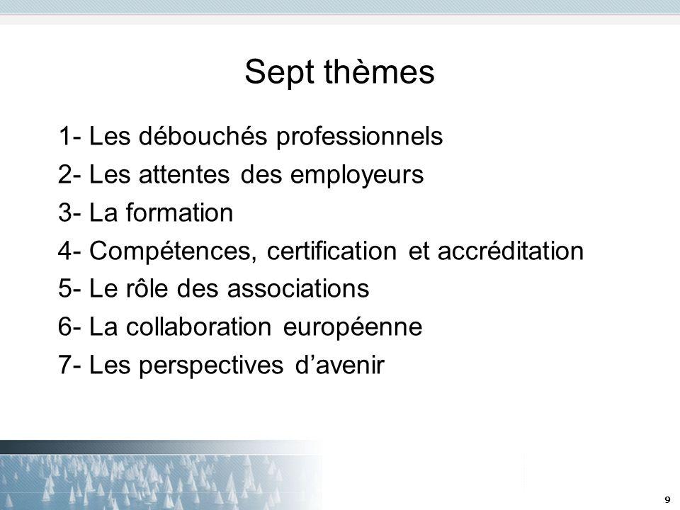 9 Sept thèmes 1- Les débouchés professionnels 2- Les attentes des employeurs 3- La formation 4- Compétences, certification et accréditation 5- Le rôle