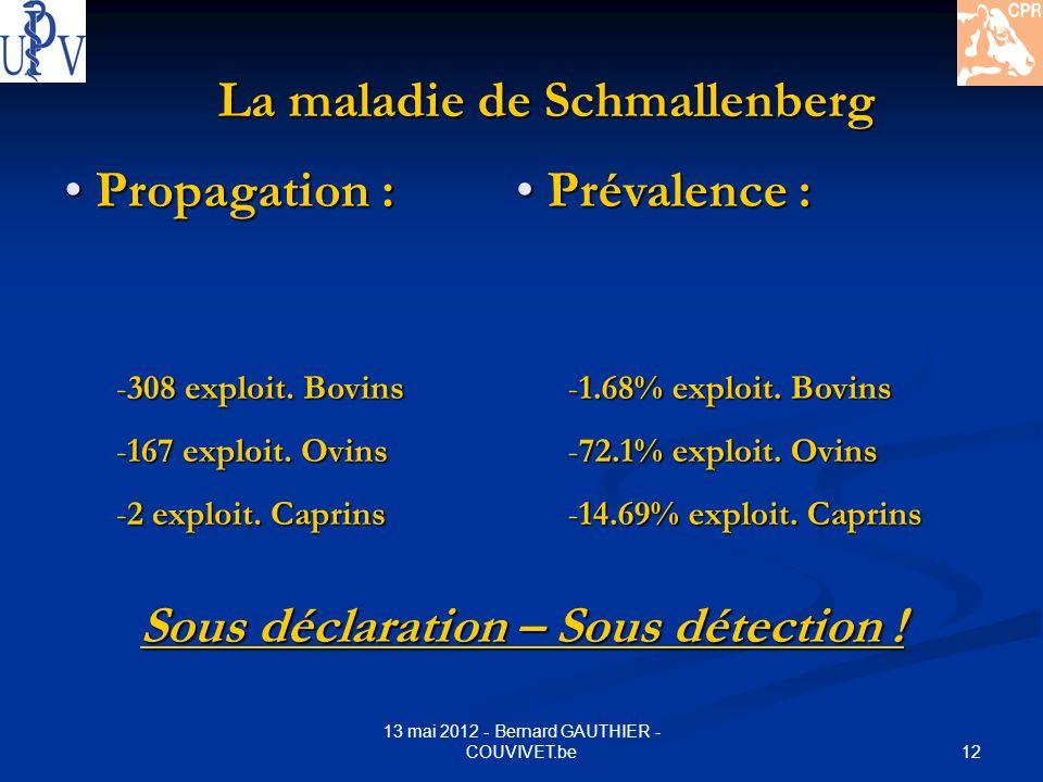 12 13 mai 2012 - Bernard GAUTHIER - COUVIVET.be Sous déclaration – Sous détection ! Propagation : Propagation : -308 exploit. Bovins -167 exploit. Ovi