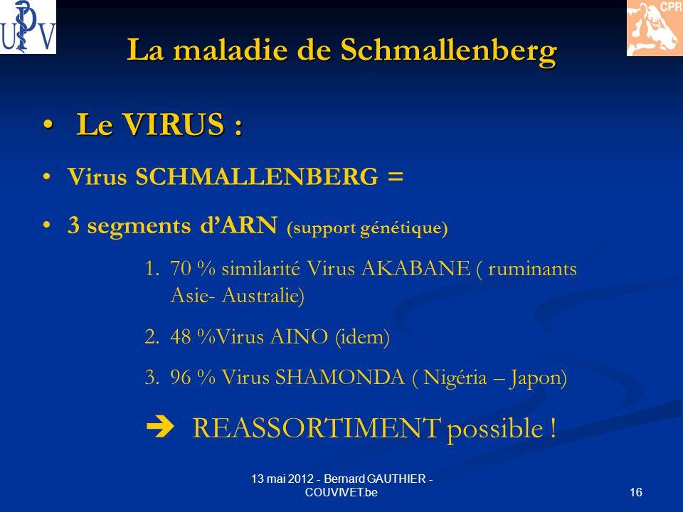 16 13 mai 2012 - Bernard GAUTHIER - COUVIVET.be La maladie de Schmallenberg Le VIRUS : Le VIRUS : Virus SCHMALLENBERG = 3 segments dARN (support génét