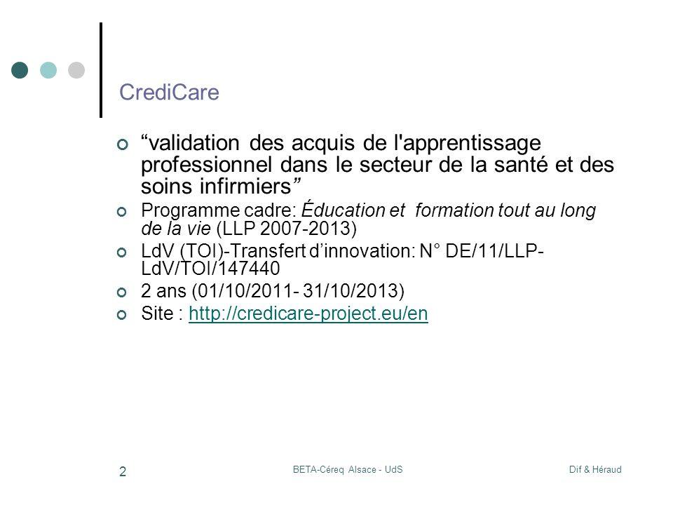 Dif & HéraudBETA-Céreq Alsace - UdS 2 CrediCare validation des acquis de l apprentissage professionnel dans le secteur de la santé et des soins infirmiers Programme cadre: Éducation et formation tout au long de la vie (LLP 2007-2013) LdV (TOI)-Transfert dinnovation: N° DE/11/LLP- LdV/TOI/147440 2 ans (01/10/2011- 31/10/2013) Site : http://credicare-project.eu/enhttp://credicare-project.eu/en