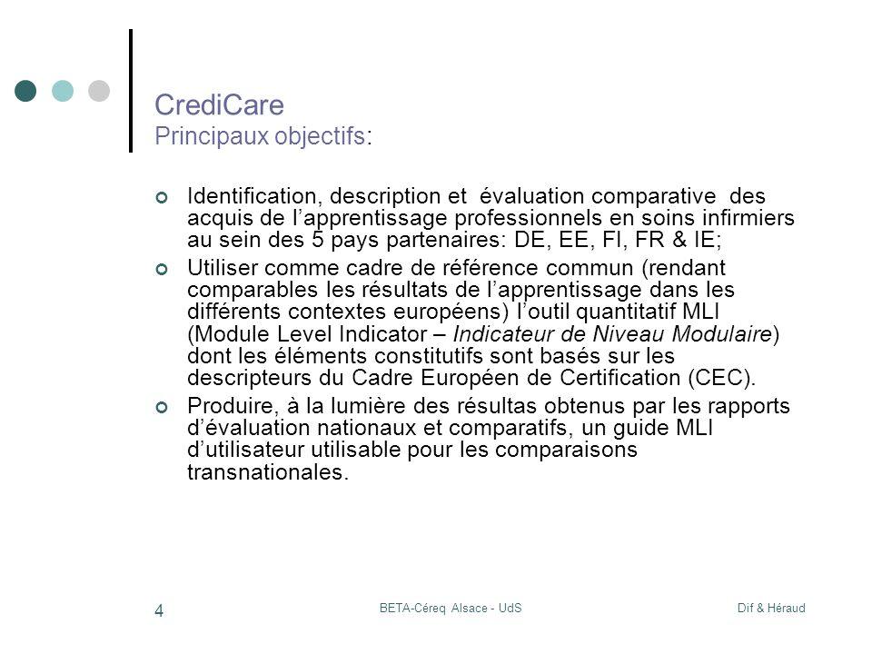 Dif & HéraudBETA-Céreq Alsace - UdS 4 CrediCare Principaux objectifs: Identification, description et évaluation comparative des acquis de lapprentissage professionnels en soins infirmiers au sein des 5 pays partenaires: DE, EE, FI, FR & IE; Utiliser comme cadre de référence commun (rendant comparables les résultats de lapprentissage dans les différents contextes européens) loutil quantitatif MLI (Module Level Indicator – Indicateur de Niveau Modulaire) dont les éléments constitutifs sont basés sur les descripteurs du Cadre Européen de Certification (CEC).