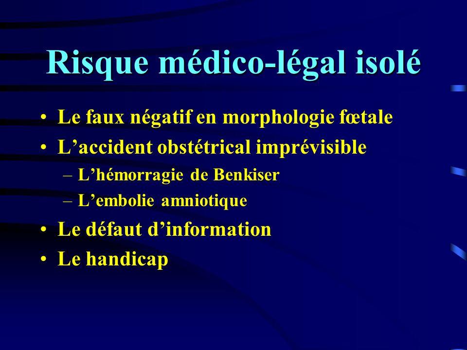 Risque médico-légal isolé Le faux négatif en morphologie fœtale Laccident obstétrical imprévisible –Lhémorragie de Benkiser –Lembolie amniotique Le dé