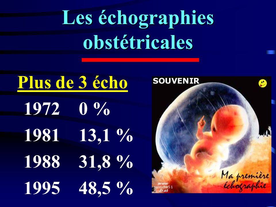 Les échographies obstétricales Plus de 3 écho 19720 % 198113,1 % 198831,8 % 199548,5 %