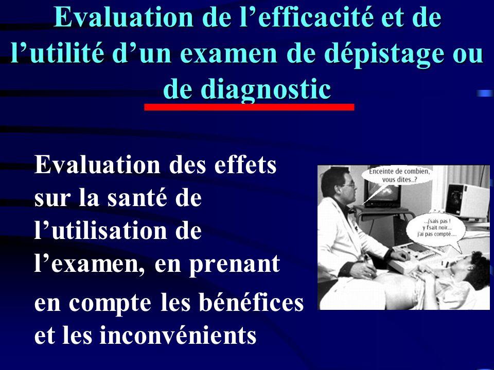 Evaluation de lefficacité et de lutilité dun examen de dépistage ou de diagnostic Evaluation des effets sur la santé de lutilisation de lexamen, en pr