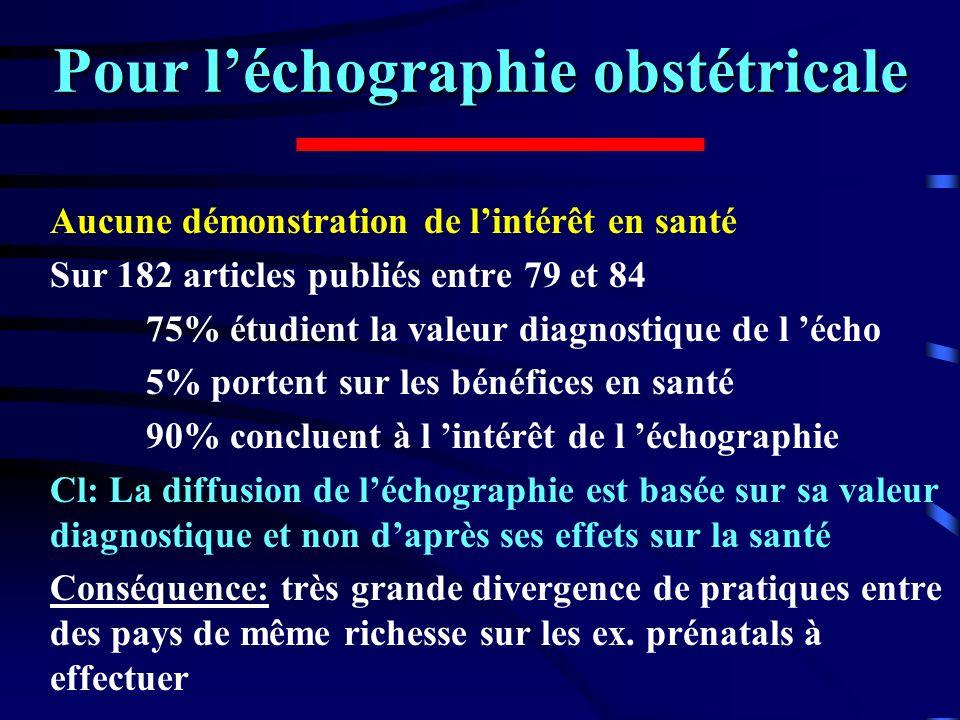 Pour léchographie obstétricale Aucune démonstration de lintérêt en santé Sur 182 articles publiés entre 79 et 84 75% étudient la valeur diagnostique d