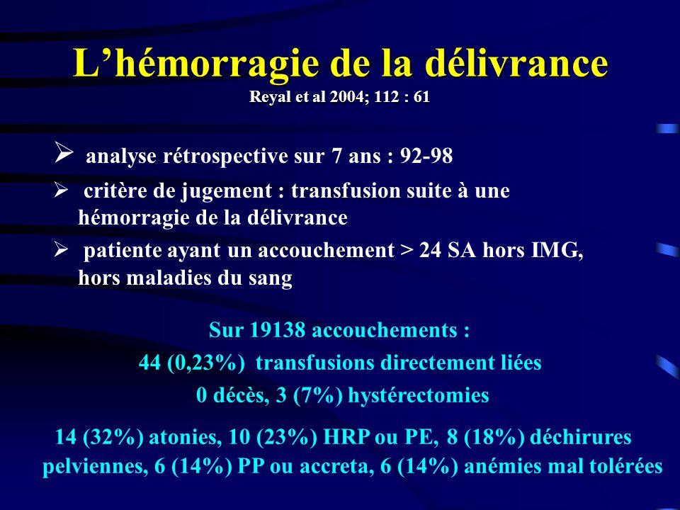 Lhémorragie de la délivrance Reyal et al 2004; 112 : 61 analyse rétrospective sur 7 ans : 92-98 critère de jugement : transfusion suite à une hémorrag