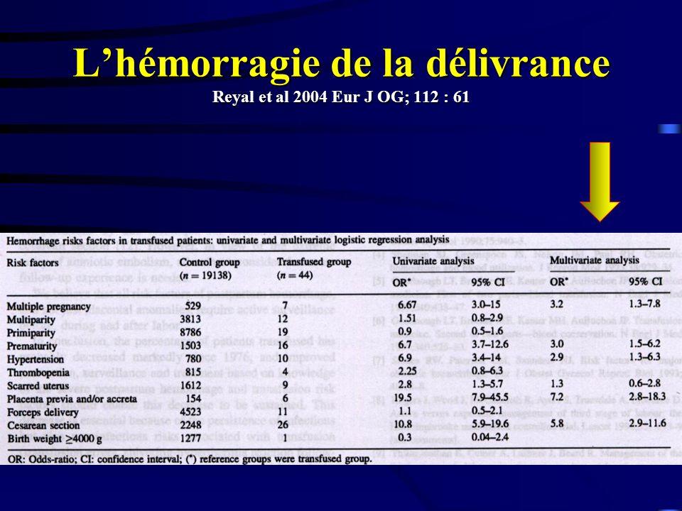 Lhémorragie de la délivrance Reyal et al 2004 Eur J OG; 112 : 61