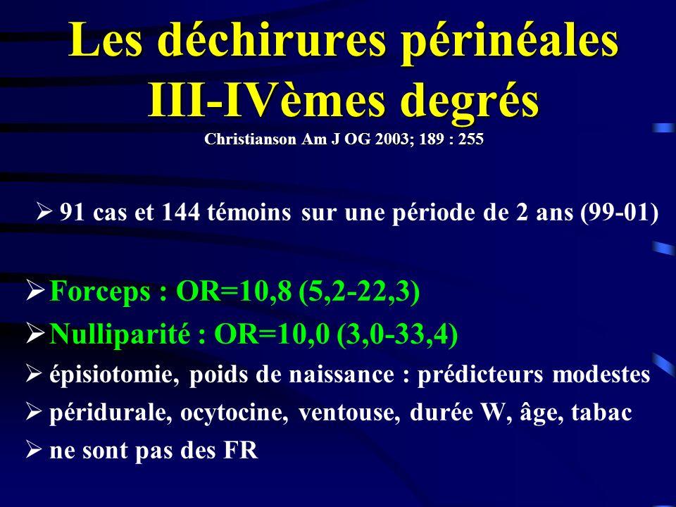 Les déchirures périnéales III-IVèmes degrés Christianson Am J OG 2003; 189 : 255 91 cas et 144 témoins sur une période de 2 ans (99-01) Forceps : OR=1