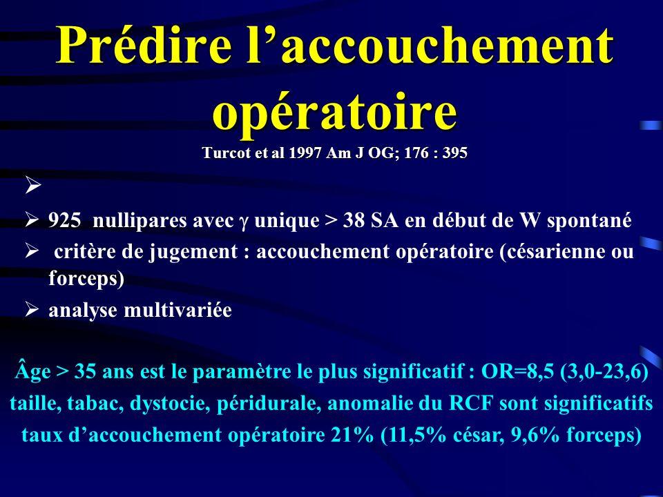 Prédire laccouchement opératoire Turcot et al 1997 Am J OG; 176 : 395 925 nullipares avec unique > 38 SA en début de W spontané critère de jugement :