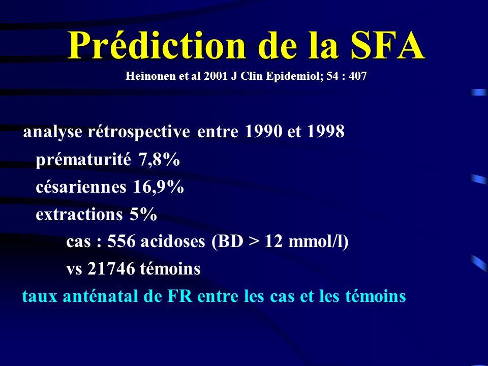 Prédiction de la SFA Heinonen et al 2001 J Clin Epidemiol; 54 : 407 analyse rétrospective entre 1990 et 1998 prématurité 7,8% césariennes 16,9% extrac