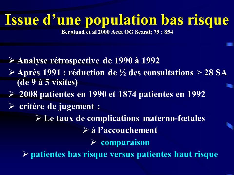 Issue dune population bas risque Berglund et al 2000 Acta OG Scand; 79 : 854 Analyse rétrospective de 1990 à 1992 Après 1991 : réduction de ½ des cons