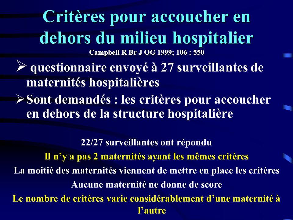 Critères pour accoucher en dehors du milieu hospitalier Campbell R Br J OG 1999; 106 : 550 questionnaire envoyé à 27 surveillantes de maternités hospi
