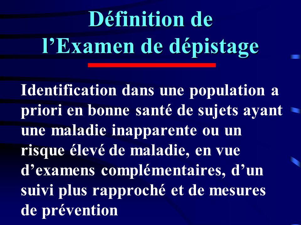 Définition de lExamen de dépistage Identification dans une population a priori en bonne santé de sujets ayant une maladie inapparente ou un risque éle