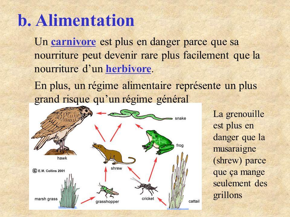 c.Potentiel Biotique Les souris se produisent beaucoup plus rapidement que les bisons.